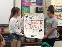 7th Grade Students Present Hero's Journey Projects