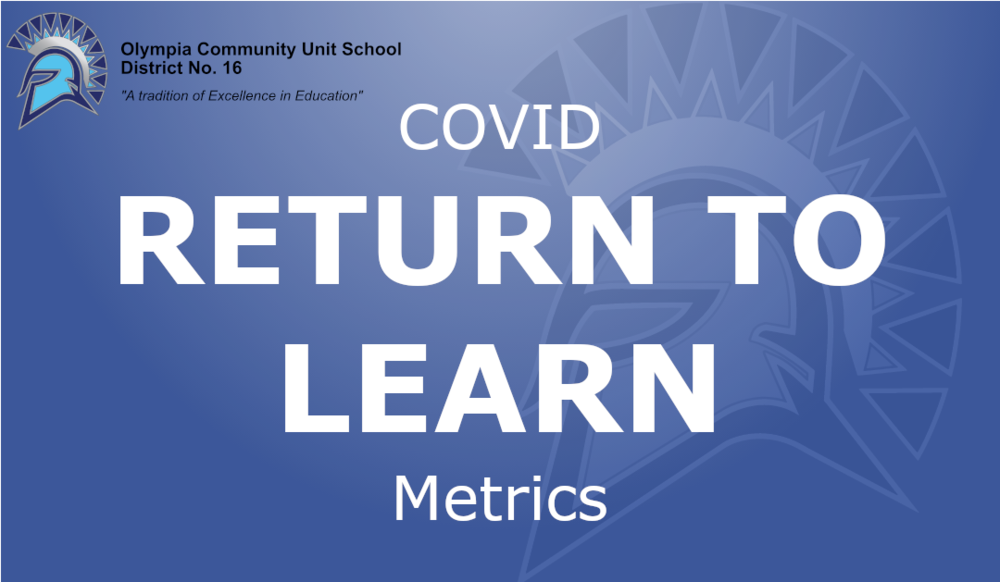 Return-to-Learn Metric Update