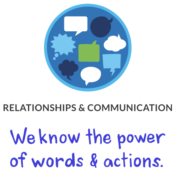#DigCit April: Relationships and Communication